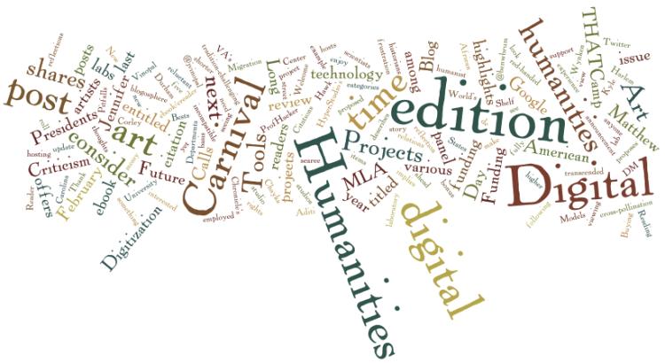 Digital humanities word cloud